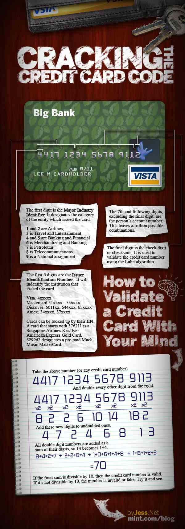 Credit Card Code